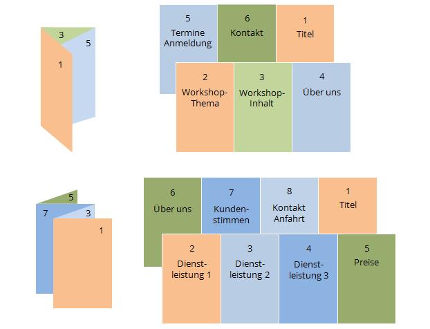 Grafik für Flyer mit 6 und 8 Seiten: Mögliche Inhalte und Themenschwerpunkte.