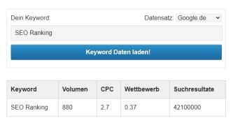 Kostenlose Keyword-Tools: Screenshot Karma Keyword Tool